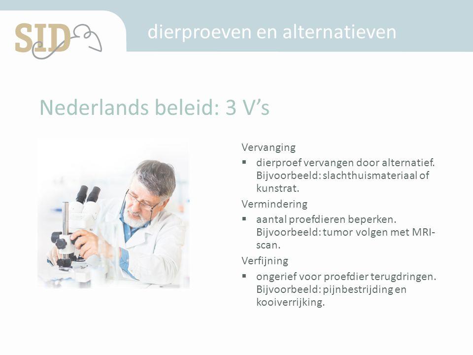 Nederlands beleid: 3 V's dierproeven en alternatieven V ervanging V ermindering V erfijning Vervanging  dierproef vervangen door alternatief.