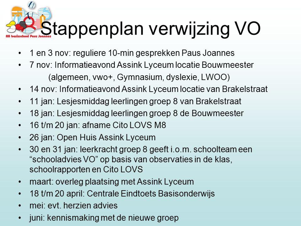 Stappenplan verwijzing VO 1 en 3 nov: reguliere 10-min gesprekken Paus Joannes 7 nov: Informatieavond Assink Lyceum locatie Bouwmeester (algemeen, vwo