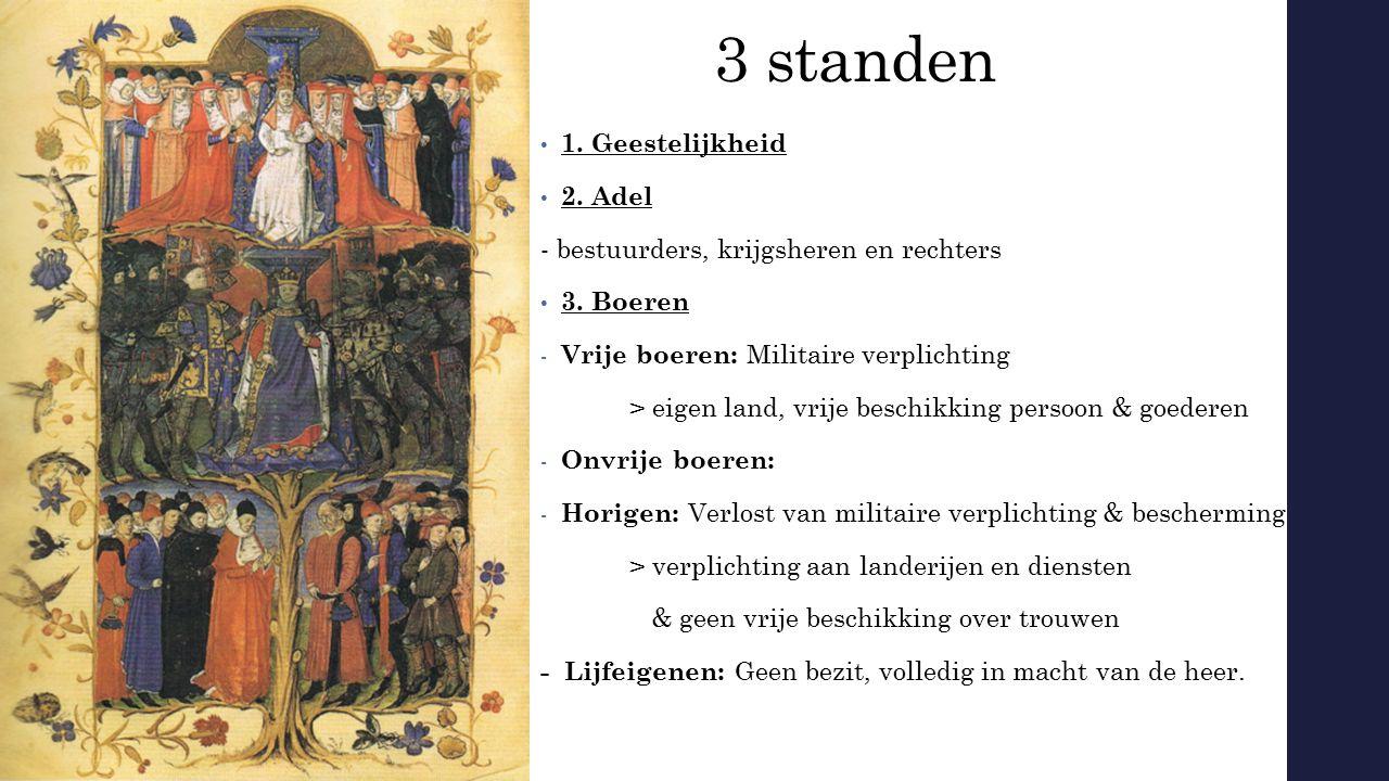 3 standen 1. Geestelijkheid 2. Adel - bestuurders, krijgsheren en rechters 3. Boeren - Vrije boeren: Militaire verplichting > eigen land, vrije beschi