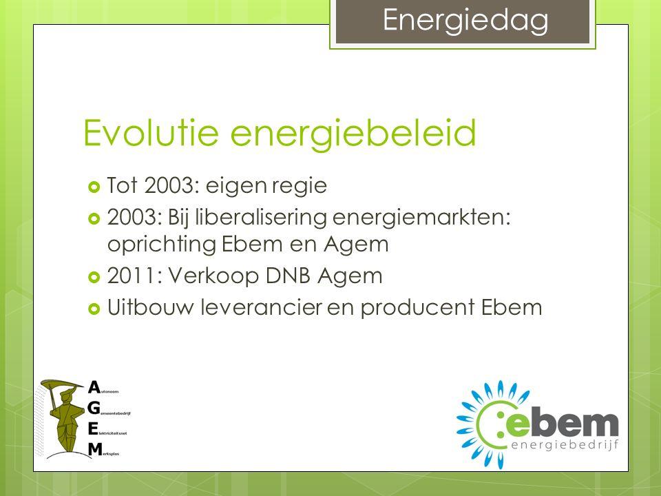 Evolutie energiebeleid  Tot 2003: eigen regie  2003: Bij liberalisering energiemarkten: oprichting Ebem en Agem  2011: Verkoop DNB Agem  Uitbouw l