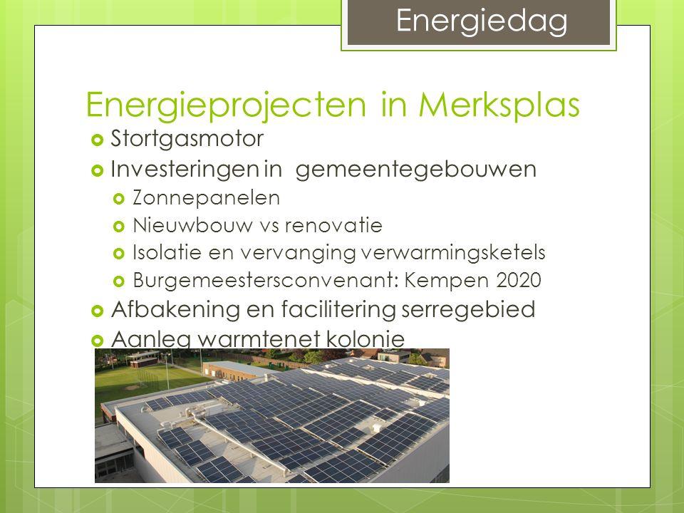Energieprojecten in Merksplas  Stortgasmotor  Investeringen in gemeentegebouwen  Zonnepanelen  Nieuwbouw vs renovatie  Isolatie en vervanging ver