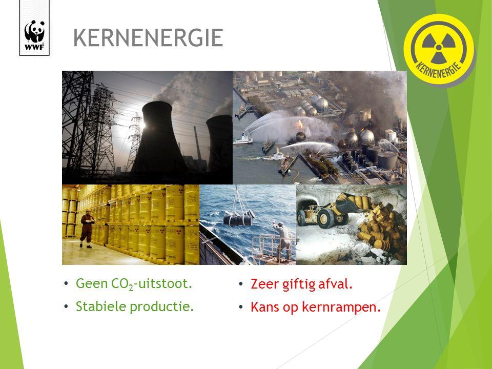 KERNENERGIE Geen CO 2 -uitstoot. Stabiele productie. Zeer giftig afval. Kans op kernrampen.