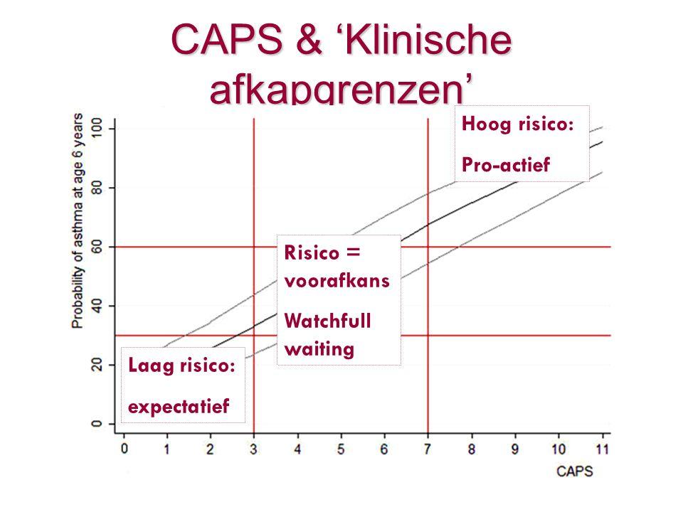 CAPS & 'Klinische afkapgrenzen' Laag risico: expectatief Risico = voorafkans Watchfull waiting Hoog risico: Pro-actief