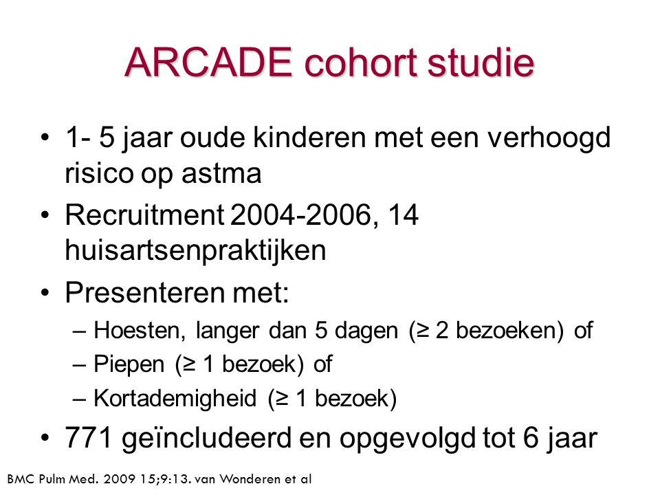 ARCADE cohort studie 1- 5 jaar oude kinderen met een verhoogd risico op astma Recruitment 2004-2006, 14 huisartsenpraktijken Presenteren met: –Hoesten, langer dan 5 dagen (≥ 2 bezoeken) of –Piepen (≥ 1 bezoek) of –Kortademigheid (≥ 1 bezoek) 771 geïncludeerd en opgevolgd tot 6 jaar BMC Pulm Med.