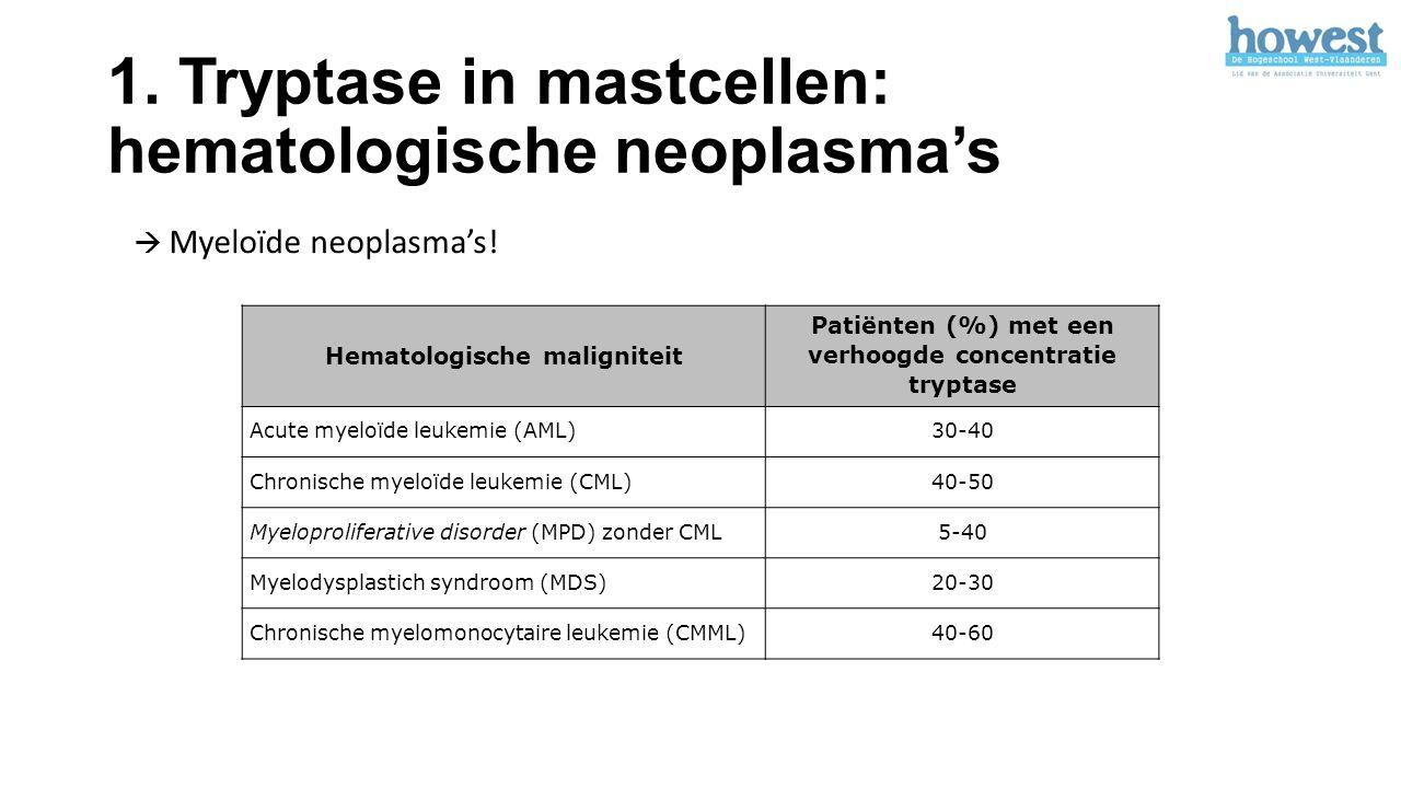 1. Tryptase in mastcellen: hematologische neoplasma's Hematologische maligniteit Patiënten (%) met een verhoogde concentratie tryptase Acute myeloïde