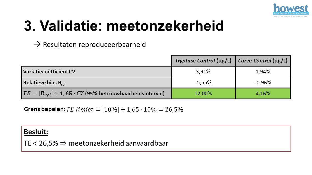 3. Validatie: meetonzekerheid  Resultaten reproduceerbaarheid Tryptase Control (µg/L)Curve Control (µg/L) Variatiecoëfficiënt CV3,91%1,94% Relatieve