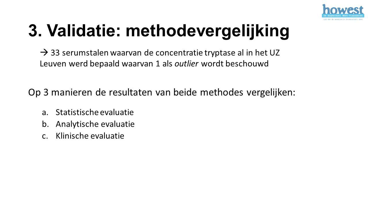 3. Validatie: methodevergelijking Op 3 manieren de resultaten van beide methodes vergelijken: a.Statistische evaluatie b.Analytische evaluatie c.Klini