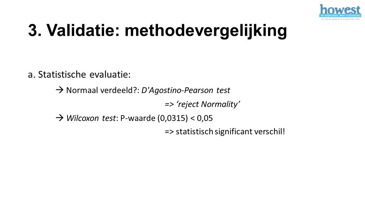 3. Validatie: methodevergelijking a. Statistische evaluatie:  Normaal verdeeld?: D'Agostino-Pearson test => 'reject Normality'  Wilcoxon test: P-waa