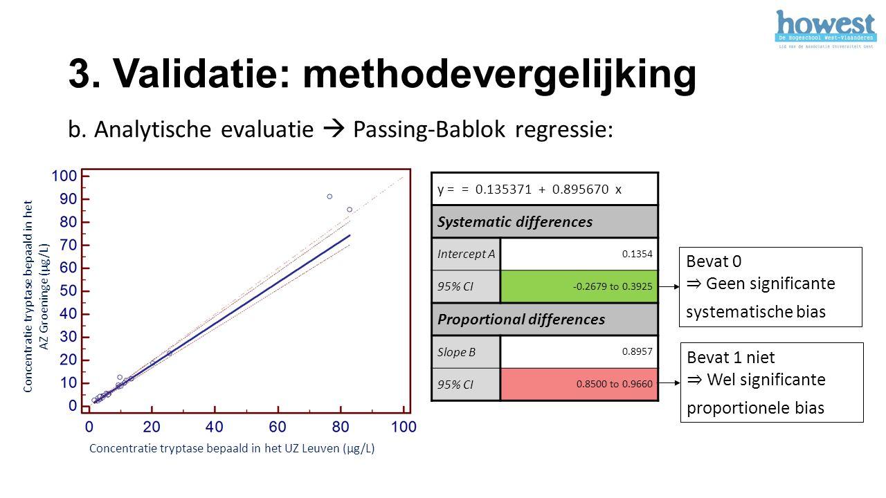 3. Validatie: methodevergelijking b. Analytische evaluatie  Passing-Bablok regressie: y = = 0.135371 + 0.895670 x Systematic differences Intercept A