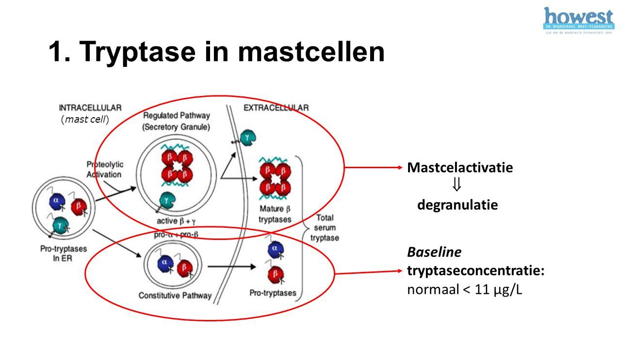 1. Tryptase in mastcellen (mast cell) Baseline tryptaseconcentratie: normaal < 11 µg/L Mastcelactivatie  degranulatie