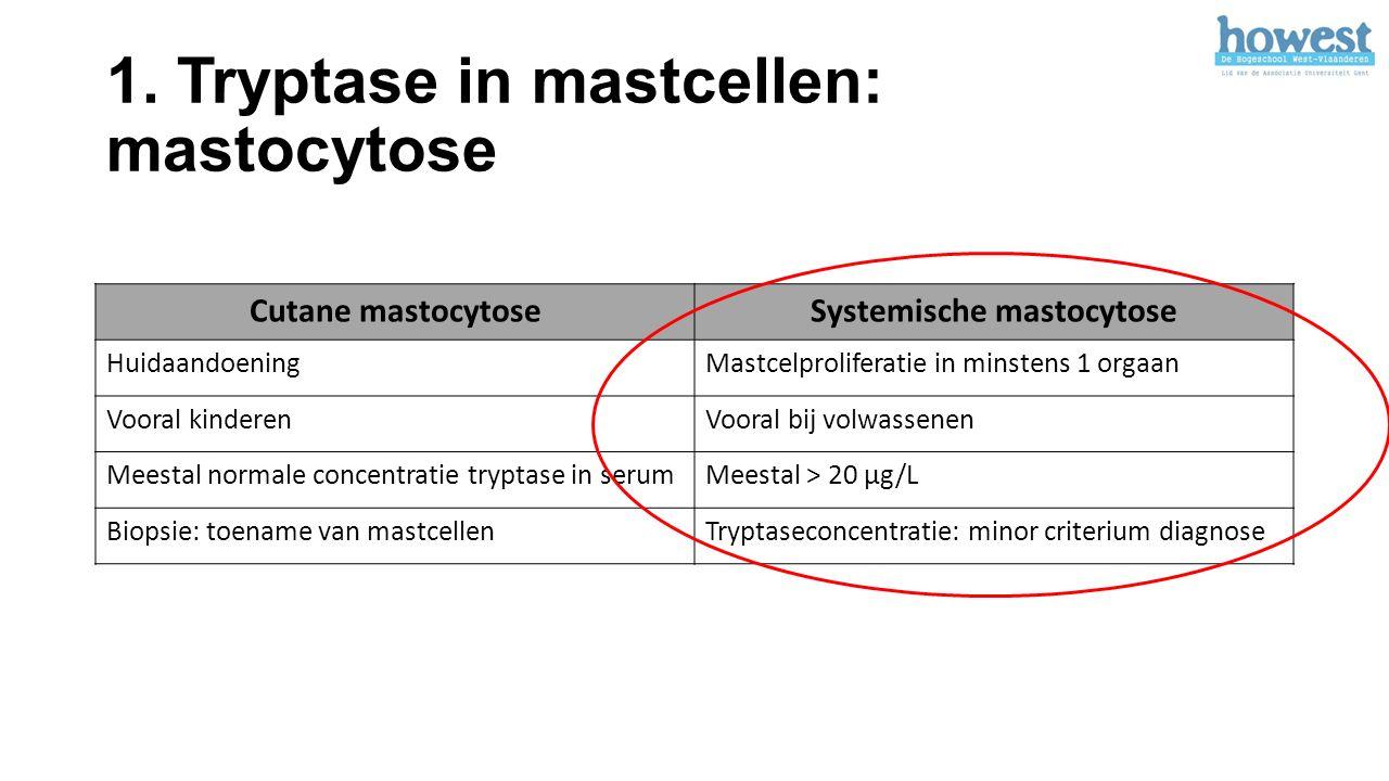 1. Tryptase in mastcellen: mastocytose Cutane mastocytoseSystemische mastocytose HuidaandoeningMastcelproliferatie in minstens 1 orgaan Vooral kindere