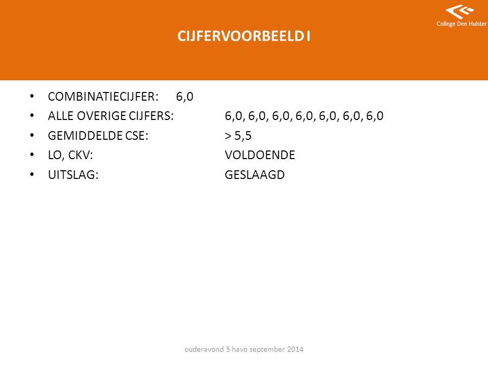 CIJFERVOORBEELD I COMBINATIECIJFER: 6,0 ALLE OVERIGE CIJFERS: 6,0, 6,0, 6,0, 6,0, 6,0, 6,0, 6,0 GEMIDDELDE CSE:> 5,5 LO, CKV:VOLDOENDE UITSLAG:GESLAAGD ouderavond 5 havo september 2014