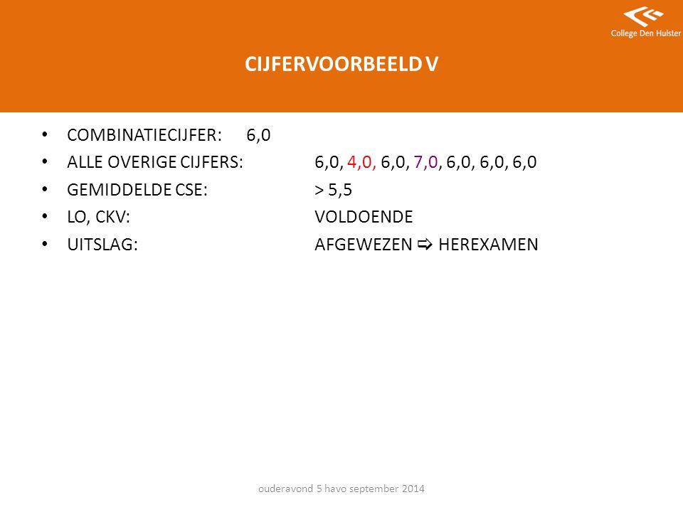 CIJFERVOORBEELD V COMBINATIECIJFER: 6,0 ALLE OVERIGE CIJFERS: 6,0, 4,0, 6,0, 7,0, 6,0, 6,0, 6,0 GEMIDDELDE CSE:> 5,5 LO, CKV:VOLDOENDE UITSLAG:AFGEWEZEN  HEREXAMEN ouderavond 5 havo september 2014