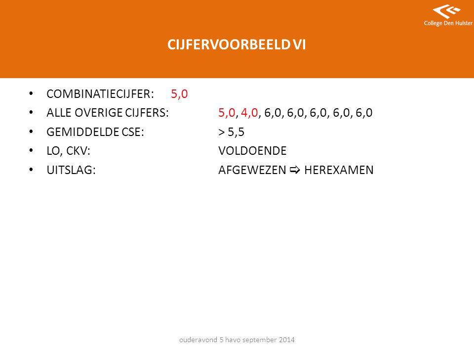 CIJFERVOORBEELD VI COMBINATIECIJFER: 5,0 ALLE OVERIGE CIJFERS: 5,0, 4,0, 6,0, 6,0, 6,0, 6,0, 6,0 GEMIDDELDE CSE:> 5,5 LO, CKV:VOLDOENDE UITSLAG:AFGEWEZEN  HEREXAMEN ouderavond 5 havo september 2014