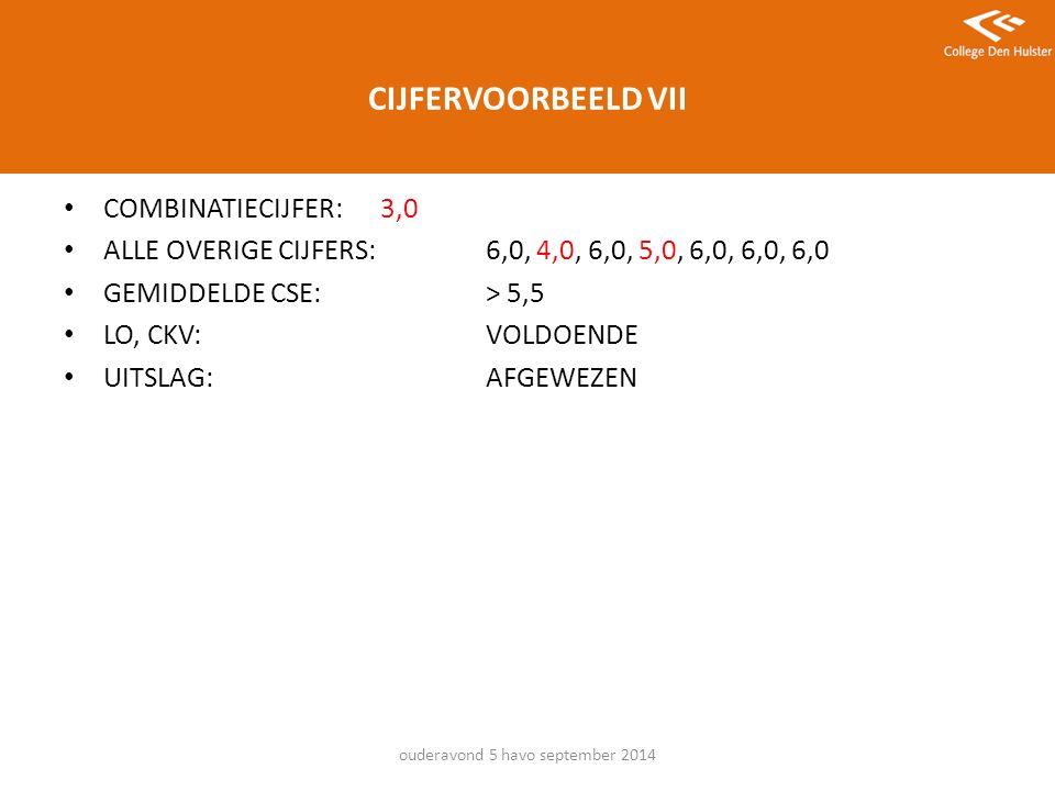 CIJFERVOORBEELD VII COMBINATIECIJFER: 3,0 ALLE OVERIGE CIJFERS: 6,0, 4,0, 6,0, 5,0, 6,0, 6,0, 6,0 GEMIDDELDE CSE:> 5,5 LO, CKV:VOLDOENDE UITSLAG:AFGEWEZEN ouderavond 5 havo september 2014