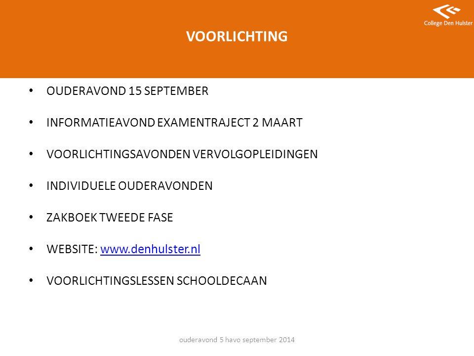VOORLICHTING OUDERAVOND 15 SEPTEMBER INFORMATIEAVOND EXAMENTRAJECT 2 MAART VOORLICHTINGSAVONDEN VERVOLGOPLEIDINGEN INDIVIDUELE OUDERAVONDEN ZAKBOEK TWEEDE FASE WEBSITE: www.denhulster.nlwww.denhulster.nl VOORLICHTINGSLESSEN SCHOOLDECAAN ouderavond 5 havo september 2014
