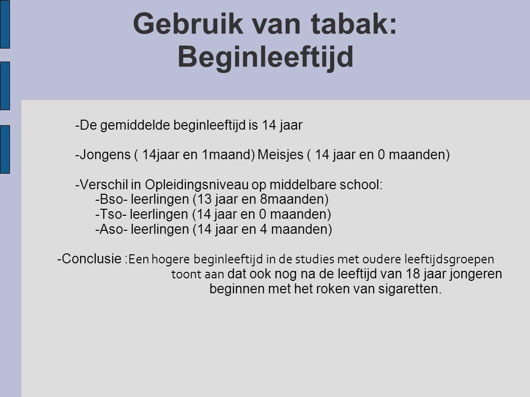 Gebruik van tabak: Beginleeftijd: dagelijks roken -Gemiddeld op 17-jarige leeftijd in Vlaanderen -10% begon reeds op 14-jarige leeftijd dagelijks te roken -Vrouwen beginnen op hogere leeftijd ( 17 jaar en 10 maanden) dan mannen (16 jaar en 8 maanden) Conclusie: Jongeren beginnen gemiddeld 9 maanden na hun eerste sigaret dagelijks te roken