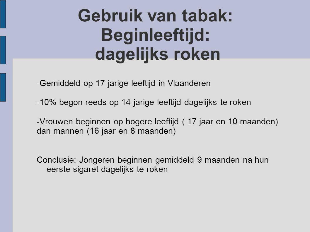 Gebruik van tabak: Beginleeftijd: dagelijks roken -Gemiddeld op 17-jarige leeftijd in Vlaanderen -10% begon reeds op 14-jarige leeftijd dagelijks te r