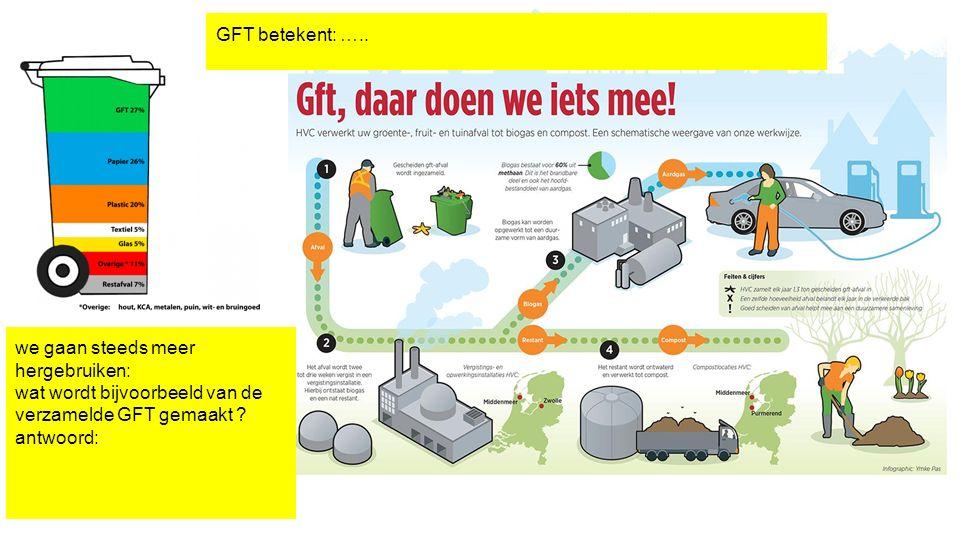 we gaan steeds meer hergebruiken: wat wordt bijvoorbeeld van de verzamelde GFT gemaakt ? antwoord: GFT betekent: …..