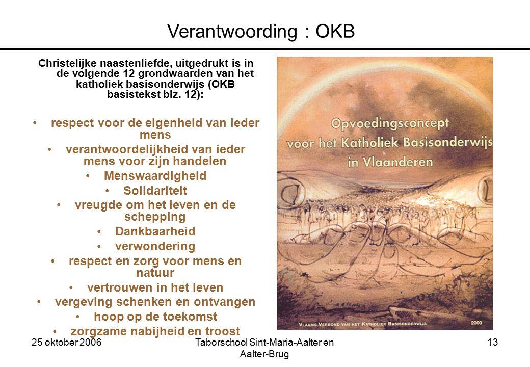 25 oktober 2006Taborschool Sint-Maria-Aalter en Aalter-Brug 12 Verantwoording : OD TE 1.