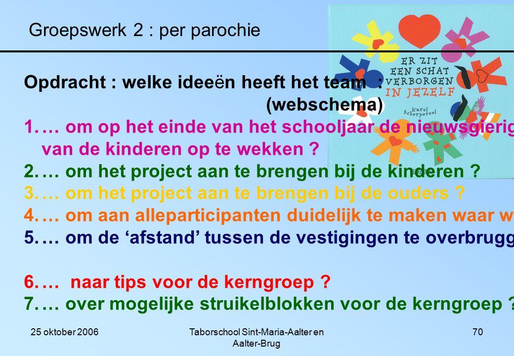 25 oktober 2006Taborschool Sint-Maria-Aalter en Aalter-Brug 69 Vanaf dit moment was het echt leuk vertoeven in deze groep.