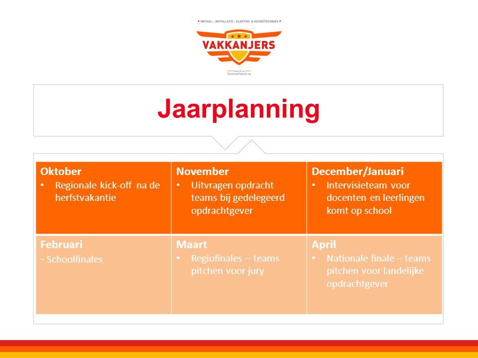 Jaarplanning Oktober Regionale kick-off na de herfstvakantie November Uitvragen opdracht teams bij gedelegeerd opdrachtgever December/Januari Intervis