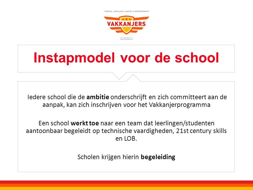 Instapmodel voor de school Iedere school die de ambitie onderschrijft en zich committeert aan de aanpak, kan zich inschrijven voor het Vakkanjerprogra