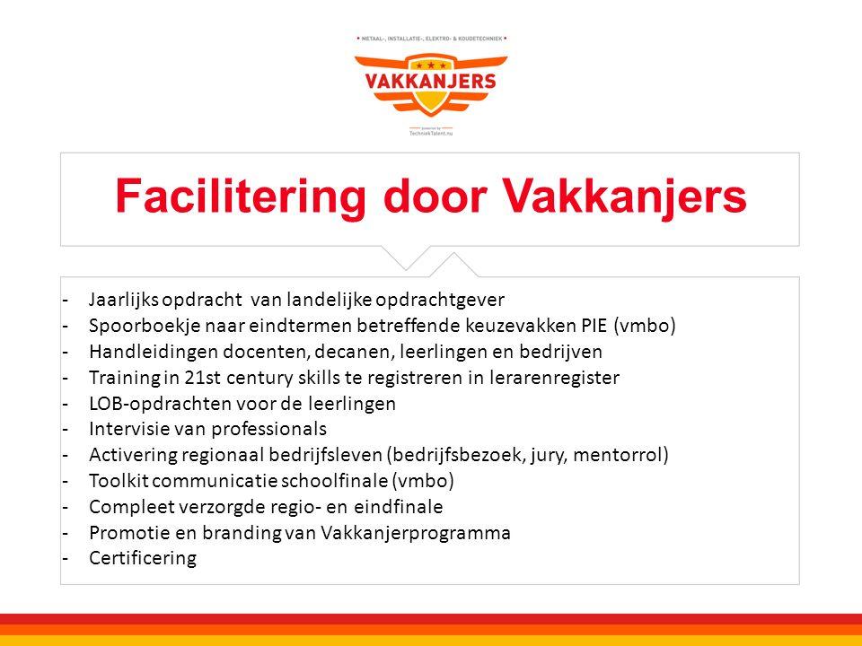 Facilitering door Vakkanjers -Jaarlijks opdracht van landelijke opdrachtgever -Spoorboekje naar eindtermen betreffende keuzevakken PIE (vmbo) -Handlei