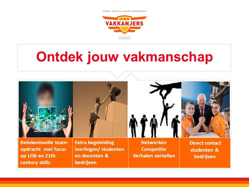 Nieuw Borging in het curriculum Focus vanuit techniek op LOB en 21th century skills Stimulering samenwerking met bedrijven Instapmodel, competitie & beoordeling Facilitering door Vakkanjers Branding