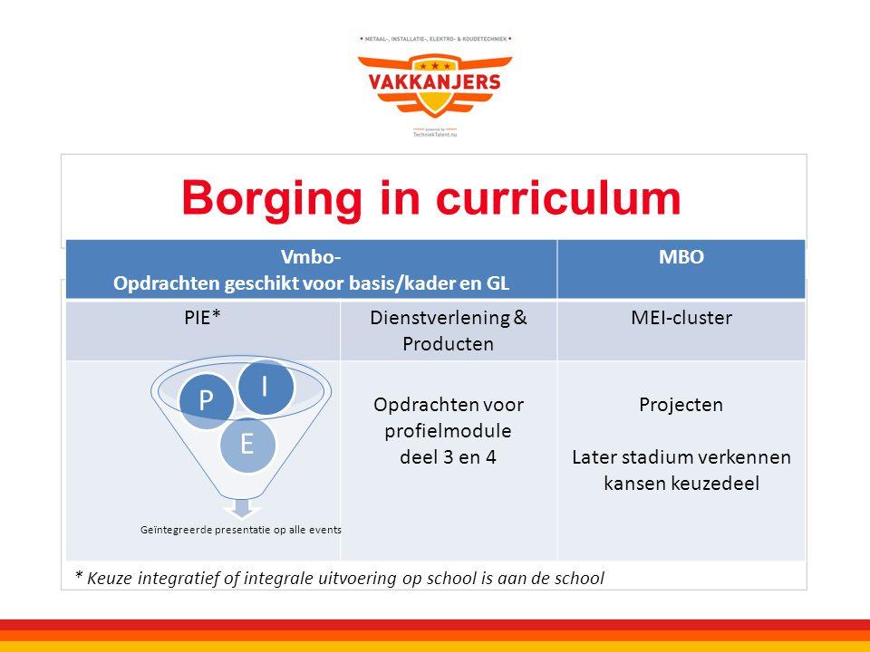 Borging in curriculum Vmbo- Opdrachten geschikt voor basis/kader en GL MBO PIE*Dienstverlening & Producten MEI-cluster Opdrachten voor profielmodule d