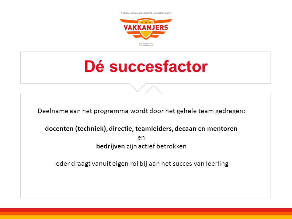 Dé succesfactor Deelname aan het programma wordt door het gehele team gedragen: docenten (techniek), directie, teamleiders, decaan en mentoren en bedr