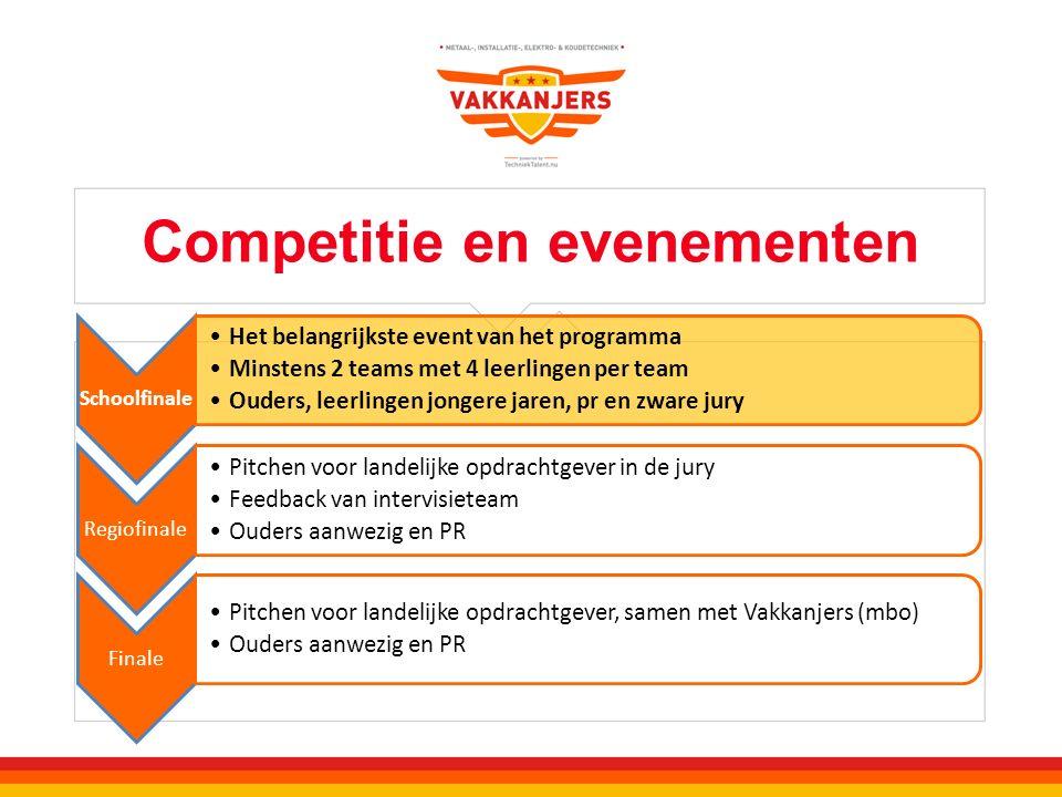 Competitie en evenementen Schoolfinale Het belangrijkste event van het programma Minstens 2 teams met 4 leerlingen per team Ouders, leerlingen jongere