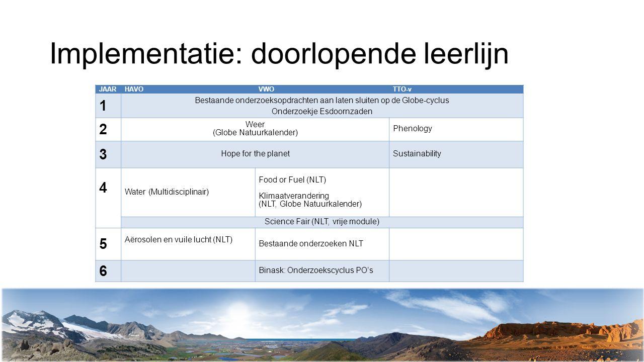 Implementatie: doorlopende leerlijn JAARHAVOVWOTTO-v 1 Bestaande onderzoeksopdrachten aan laten sluiten op de Globe-cyclus Onderzoekje Esdoornzaden 2 Weer (Globe Natuurkalender) Phenology 3 Hope for the planetSustainability 4 Water (Multidisciplinair) Food or Fuel (NLT) Klimaatverandering (NLT, Globe Natuurkalender) Science Fair (NLT, vrije module) 5 Aërosolen en vuile lucht (NLT) Bestaande onderzoeken NLT 6 Binask: Onderzoekscyclus PO's