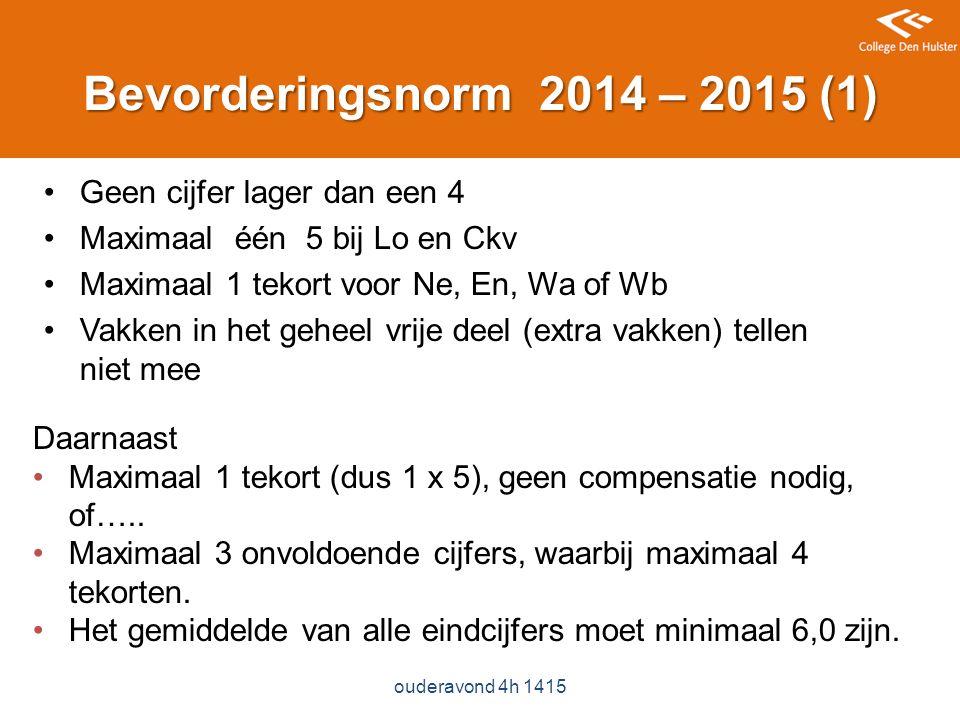 Bevorderingsnorm 2014 – 2015 (1) Bevorderingsnorm 2014 – 2015 (1) Bevorderingsnorm 2014 – 2015 (1) Geen cijfer lager dan een 4 Maximaal één 5 bij Lo en Ckv Maximaal 1 tekort voor Ne, En, Wa of Wb Vakken in het geheel vrije deel (extra vakken) tellen niet mee ouderavond 4h 1415 Daarnaast Maximaal 1 tekort (dus 1 x 5), geen compensatie nodig, of…..