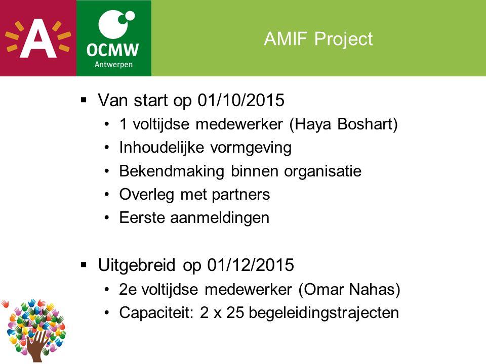 AMIF Project  Van start op 01/10/2015 1 voltijdse medewerker (Haya Boshart) Inhoudelijke vormgeving Bekendmaking binnen organisatie Overleg met partners Eerste aanmeldingen  Uitgebreid op 01/12/2015 2e voltijdse medewerker (Omar Nahas) Capaciteit: 2 x 25 begeleidingstrajecten