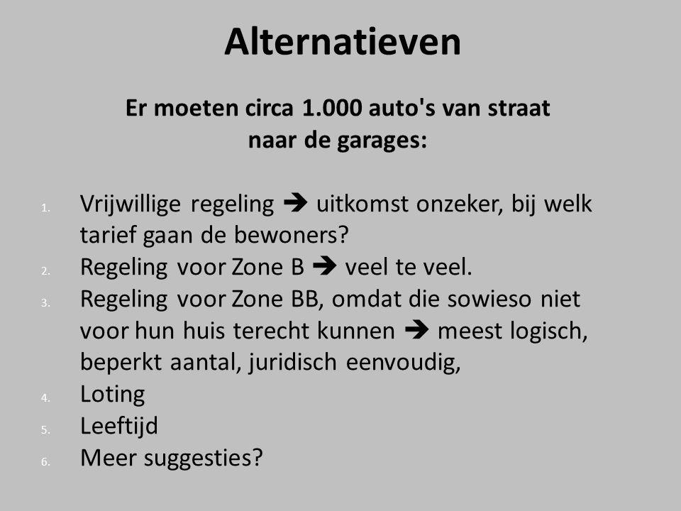 Alternatieven Er moeten circa 1.000 auto s van straat naar de garages: 1.