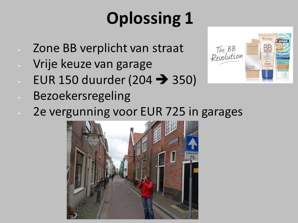 Oplossing 1 Zone BB verplicht van straat Vrije keuze van garage EUR 150 duurder (204  350) Bezoekersregeling 2e vergunning voor EUR 725 in garages