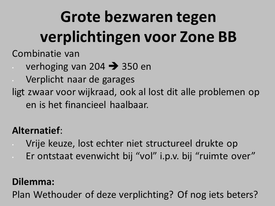 Grote bezwaren tegen verplichtingen voor Zone BB Combinatie van verhoging van 204  350 en Verplicht naar de garages ligt zwaar voor wijkraad, ook al lost dit alle problemen op en is het financieel haalbaar.