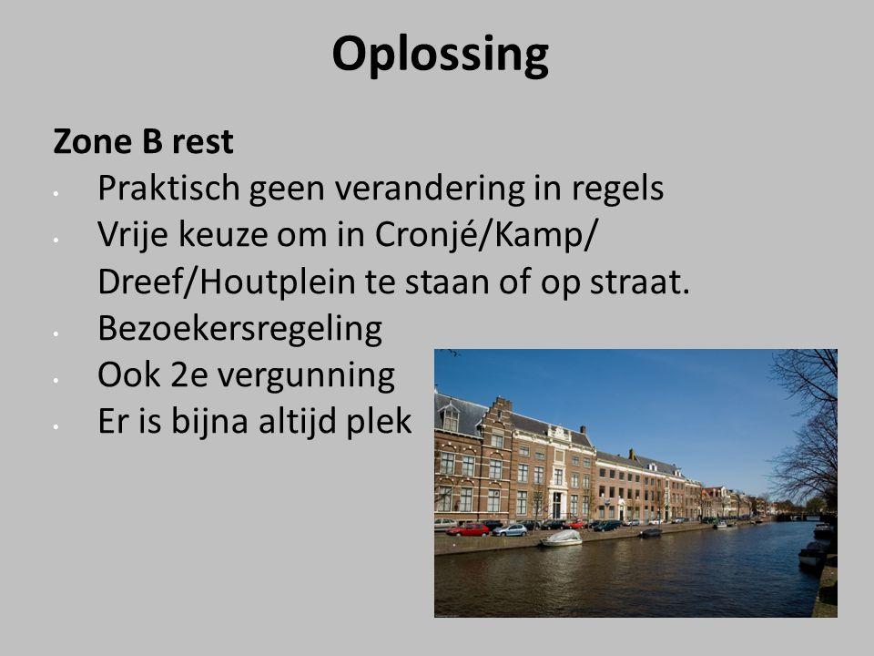 Oplossing Zone B rest Praktisch geen verandering in regels Vrije keuze om in Cronjé/Kamp/ Dreef/Houtplein te staan of op straat.
