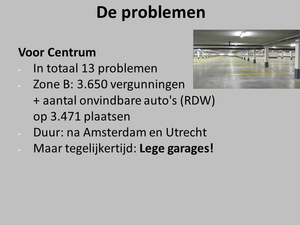 De problemen Voor Centrum In totaal 13 problemen Zone B: 3.650 vergunningen + aantal onvindbare auto s (RDW) op 3.471 plaatsen Duur: na Amsterdam en Utrecht Maar tegelijkertijd: Lege garages!