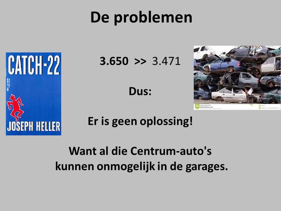 De problemen 3.650 >> 3.471 Dus: Er is geen oplossing.