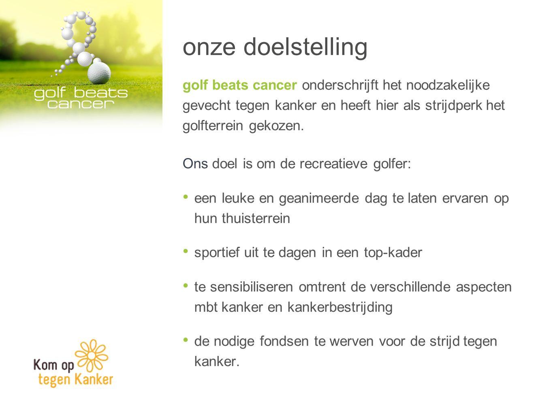 golf beats cancer onderschrijft het noodzakelijke gevecht tegen kanker en heeft hier als strijdperk het golfterrein gekozen. Ons doel is om de recreat