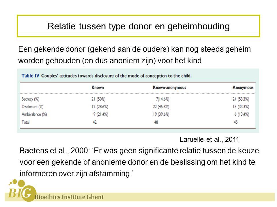 Relatie tussen type donor en geheimhouding Een gekende donor (gekend aan de ouders) kan nog steeds geheim worden gehouden (en dus anoniem zijn) voor het kind.