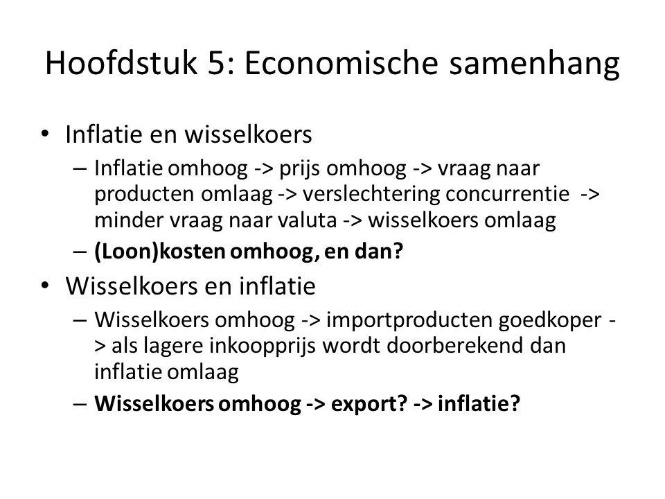 Hoofdstuk 5: Economische samenhang Inflatie en wisselkoers – Inflatie omhoog -> prijs omhoog -> vraag naar producten omlaag -> verslechtering concurrentie -> minder vraag naar valuta -> wisselkoers omlaag – (Loon)kosten omhoog, en dan.