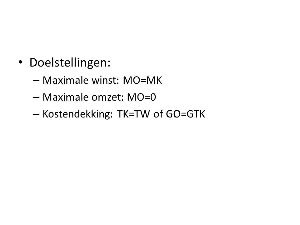 Doelstellingen: – Maximale winst: MO=MK – Maximale omzet: MO=0 – Kostendekking: TK=TW of GO=GTK