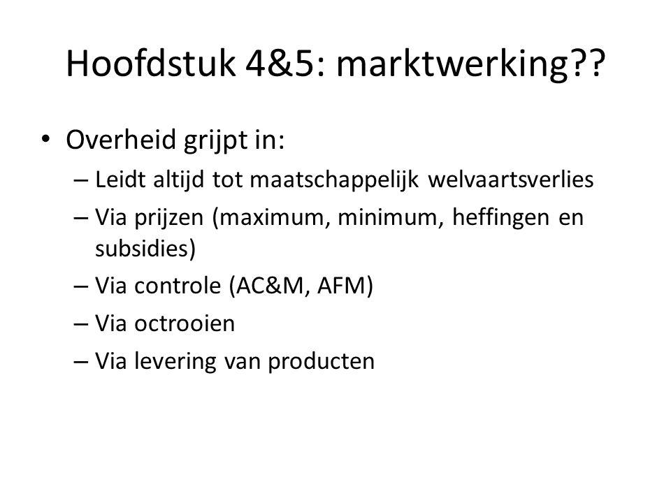 Hoofdstuk 4&5: marktwerking .