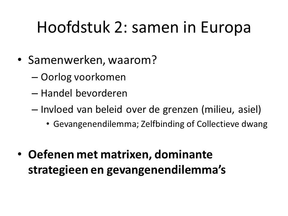 Hoofdstuk 2: samen in Europa Samenwerken, waarom.