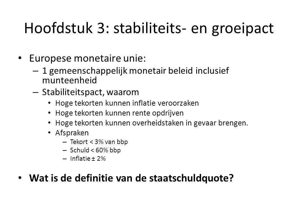 Hoofdstuk 3: stabiliteits- en groeipact Europese monetaire unie: – 1 gemeenschappelijk monetair beleid inclusief munteenheid – Stabiliteitspact, waarom Hoge tekorten kunnen inflatie veroorzaken Hoge tekorten kunnen rente opdrijven Hoge tekorten kunnen overheidstaken in gevaar brengen.