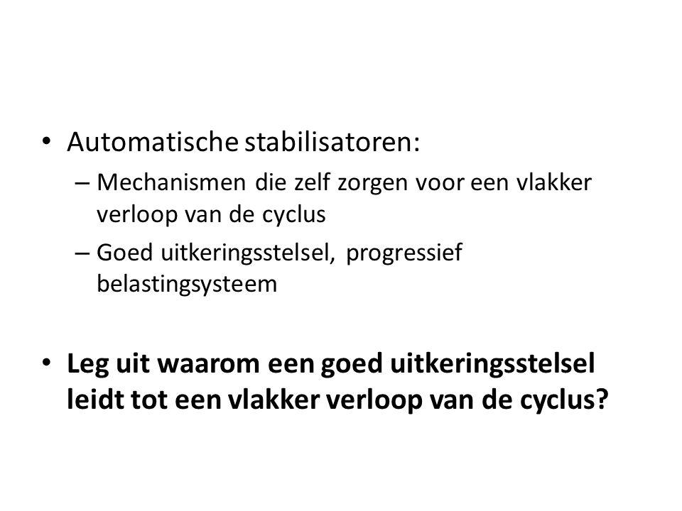 Automatische stabilisatoren: – Mechanismen die zelf zorgen voor een vlakker verloop van de cyclus – Goed uitkeringsstelsel, progressief belastingsysteem Leg uit waarom een goed uitkeringsstelsel leidt tot een vlakker verloop van de cyclus