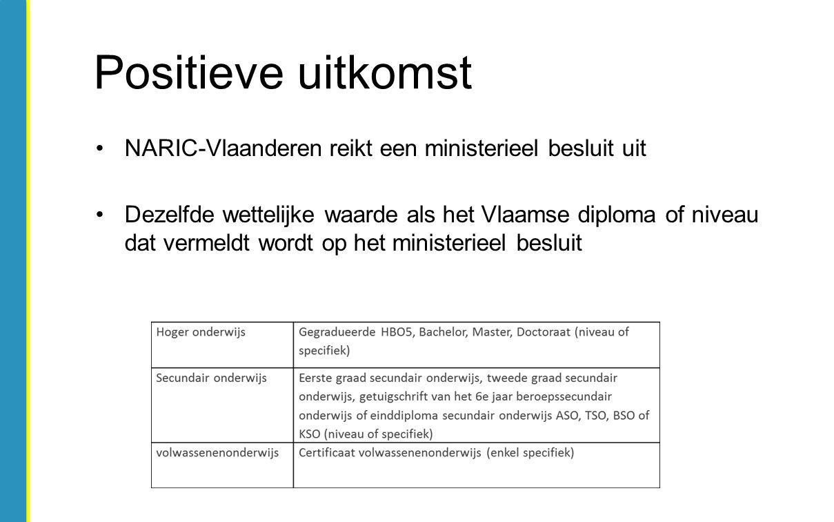 NARIC-Vlaanderen reikt een ministerieel besluit uit Dezelfde wettelijke waarde als het Vlaamse diploma of niveau dat vermeldt wordt op het ministeriee